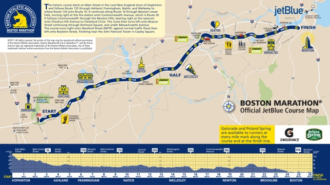 Boston Race Route